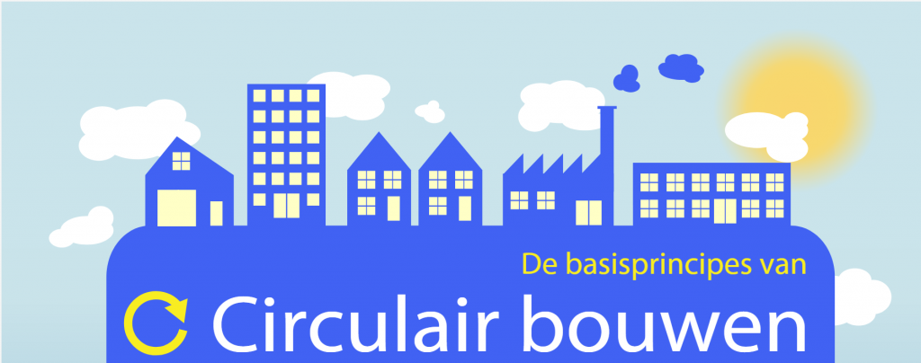 circulair vastgoed infographic